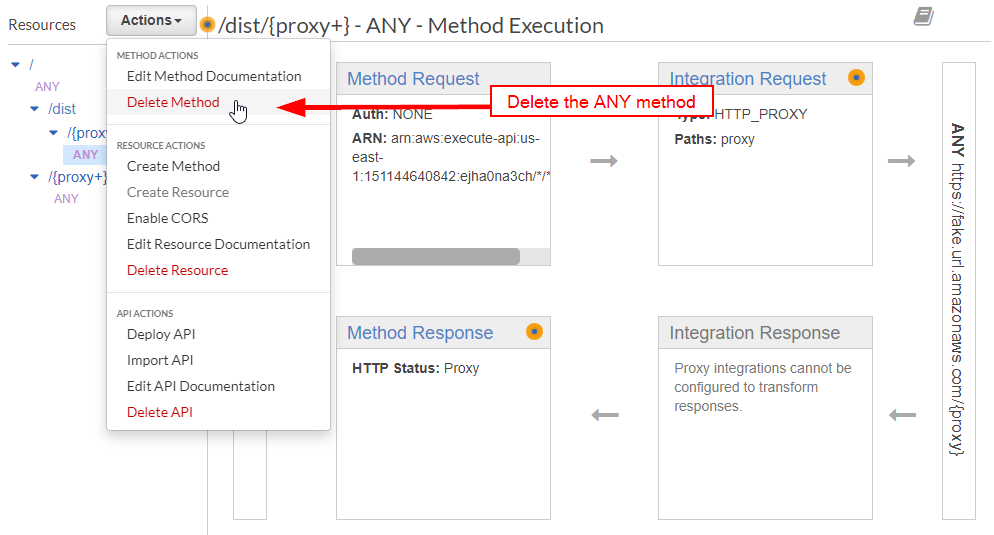 AWS Console - Actions dropdown with