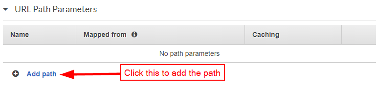 AWS Console - URL Path Parameters section with