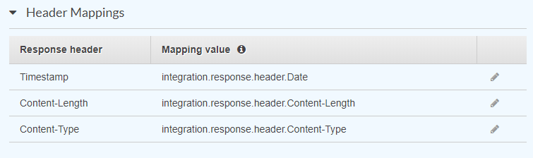 AWS Console - Header Mappings section with Timestamp set to integration.response.header.Date, Content-Length set to integration.response.header.Content-Length, and Content-Type set to integration.response.header.Content-Type