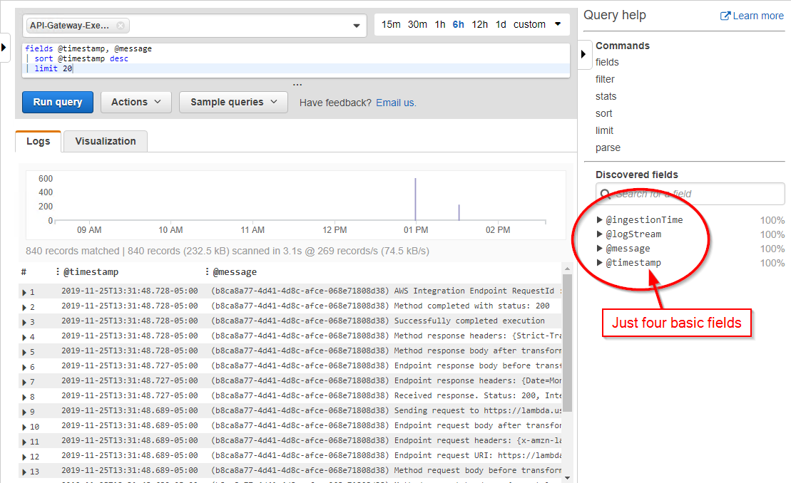CloudWatch Logs Insights screen with default query returning @ingestionTime, @logStream, @message, and @timestamp