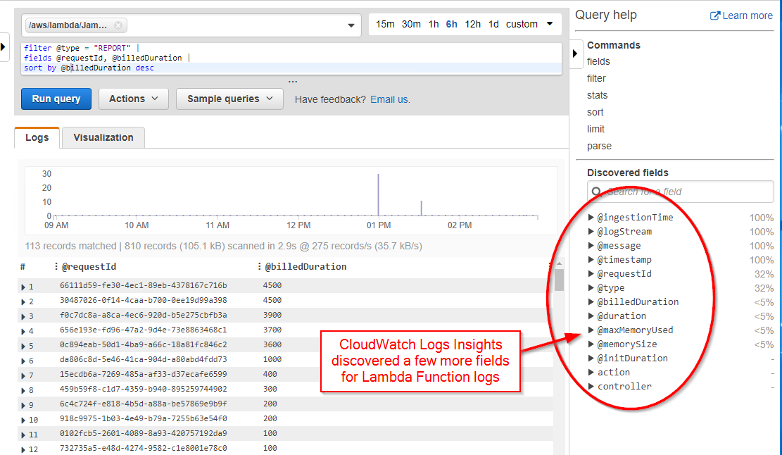 CloudWatch Logs Insights for a Lambda query with many more discovered fields