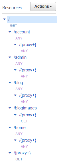 Screenshot of API Gateway Setup in AWS Console